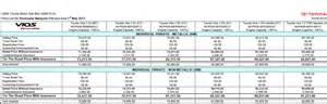 Harga Toyota Malaysia Harga Spesifikasi Toyota Vios 2013 Model Baru Di