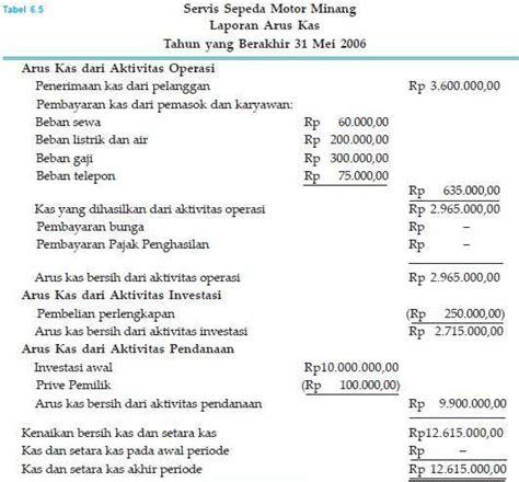 format cash flow lengkap contoh laporan keuangan perusahaan jasa lengkap beserta