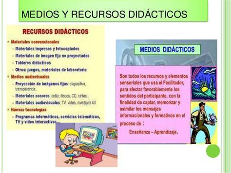 imagenes recursos educativos medios y recursos didacticos