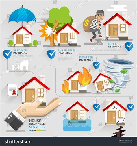 house insurance house insurance business service icons template vector illustration can be used for