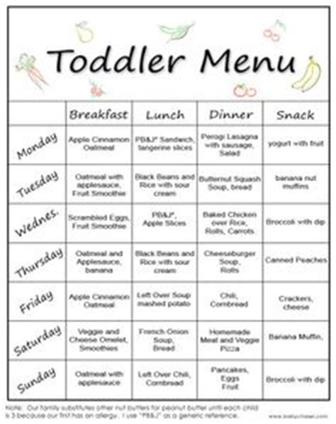 meal plans for toddlers | snacks, meals and toddler food