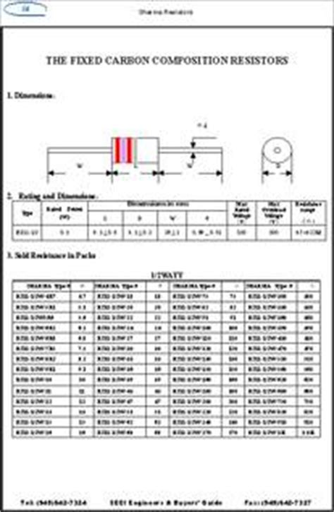 resistor datasheet rs11 1 2w 33k datasheet the fixed carbon composition resistors