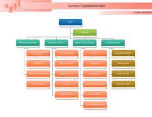 org templates exle of organizational chart
