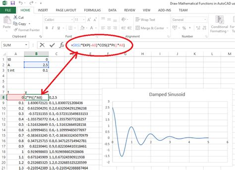 how to draw doodle using excel draw mathematical functions in autocad using excel