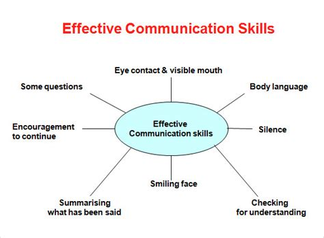 slides for ppt on wireless communication communication skills ppt 10 download documents in ppt