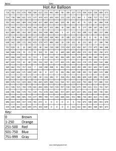 999 coloring pages multiplication counting 1 999 coloring squared pixel art and math