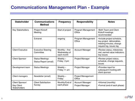 10 Crisis Management Plan Exles Pdf Project Communication Plan Template