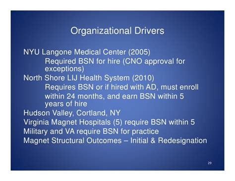 Bsn Mba Healthcare Management Nyu by Bsn The Imperative For Professional Practice Susan