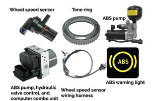 How Does Abs Brake System Work Abs Brakes Ricks Free Auto Repair Advice Ricks Free Auto