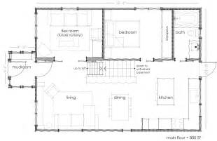 Rectangle House Plans One Story by Rectangle House Plans Two Story Arts