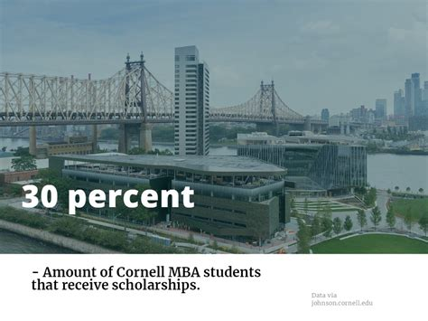 Columbia Business School Mba Scholarships by How Nyc Business Schools Help The Underprivileged Metromba