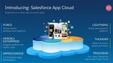 3 leading enterprise low code app development platforms