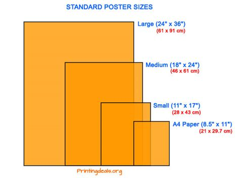 1m X 1m Poster Template by Standard Poster Sizes Dimensions Paper Weight