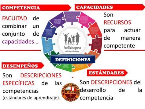 Diseño Curricular Por Competencias Minedu Dise 241 O Curricular Nacional 2017 Minedu Per 250