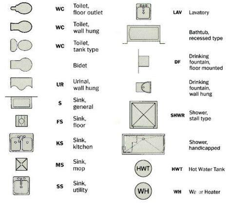 symbols interior design   house blueprints