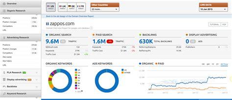 Semrush online marketing to launch your business benjamin beck