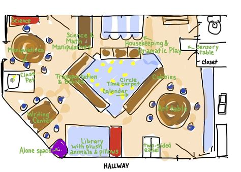 layout for kindergarten classroom preschool classroom arrangement classroom setup