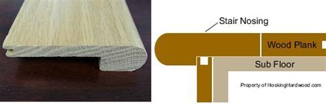 Molding & Trim Guide for Hardwood and Laminate Flooring