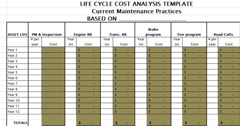 Cycle Cost Analysis Spreadsheet by Cycle Cost Analysis Template Exceltemple