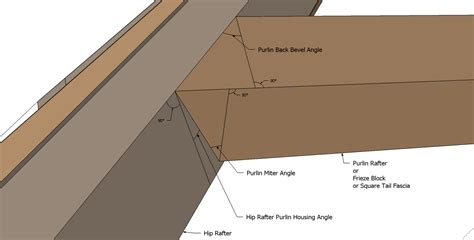 Hip And Valley Roof Framing Roof Framing Geometry Hip Valley Roof Framing Exle 1
