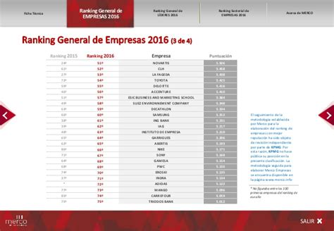 Mba Colombia Ranking 2016 by Resultados Ranking Merco 2016