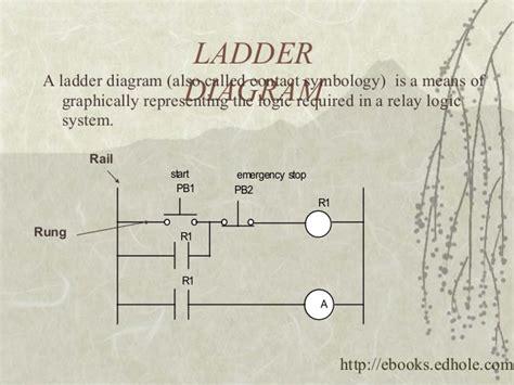 elt wiring diagram 18 wiring diagram images wiring