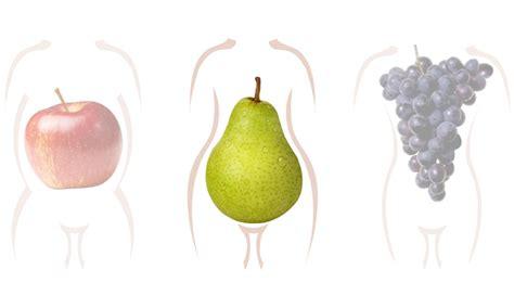 come dimagrire il sedere dimagrire secondo la forma corpo la donna pera
