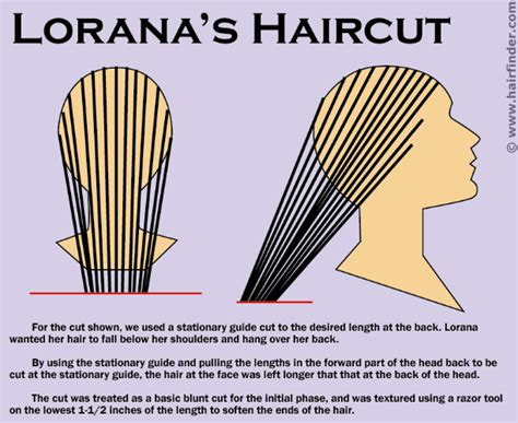how to cut a layered bob haircut diagram haircut makeover from very long to long enough to be