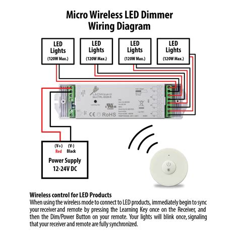 12 volt dc led dimmer wiring diagram wiring diagram with
