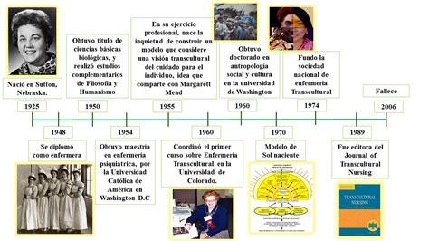 pdf enfermeria en linea del tiempo historia de mexico pensando en colectivos unidad 2 fundamentos te 243 ricos