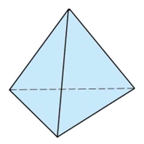 Ecken Block Formen by Kombinatorik Widerst 228 Nde Zu Tetraeder Verl 246 Tet Raid