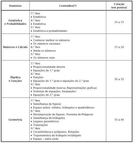 formulario de progresar 2016 saudecorpoefitnesscom formulario progresar 2016 formulario de progresar 2016