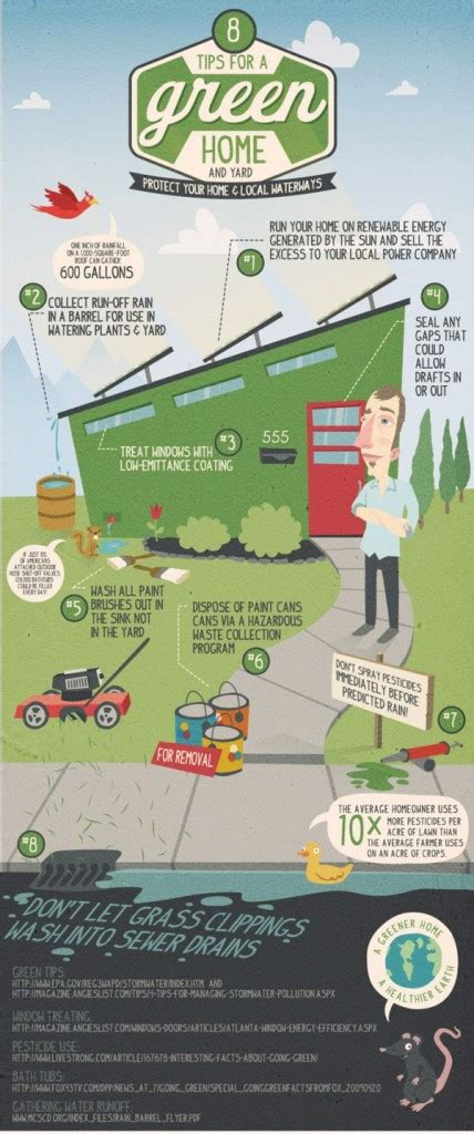 ways to be green at home ways to go green at home infographic zen of zada