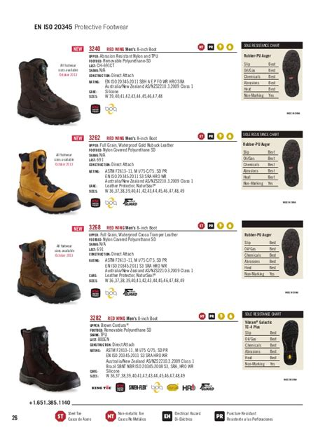 shoe size chart red wing red wing en catalog 2013