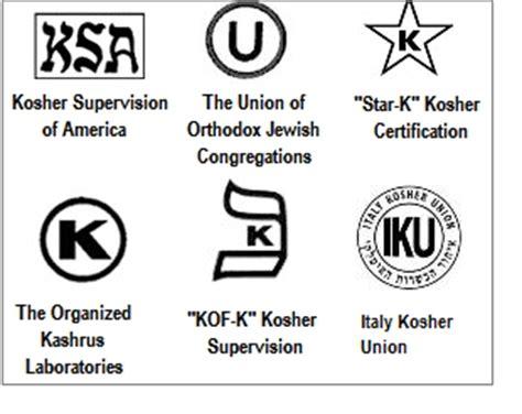 alimentazione kosher la spesa kasher