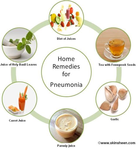 Pneumonia Home Treatment home remedies for pneumonia treatment of pneumonia cause