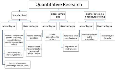 quantitative dissertation exle quantitative dissertation esl papers ghostwriters