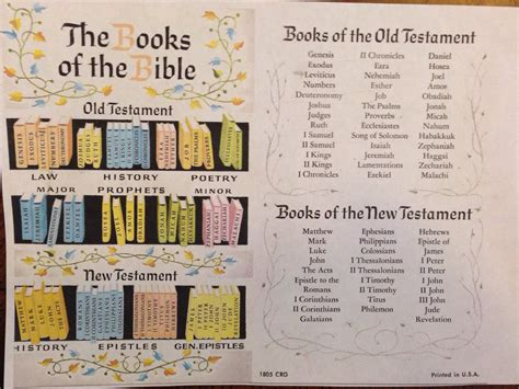 themes of every book of the bible books of the bible books music movies tv pinterest