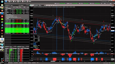 this real time trade was from our e mini s p 500 live how to trade forex eurgbp 4h charts home trading system
