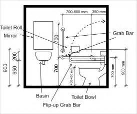 handicap door layout search in guide to