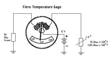 Wiring Diagram For Temp Gauge Sensor Pennock S Fiero