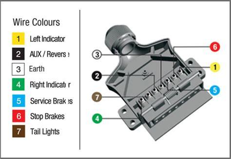 wire    pin trailer plug  socket kt blog