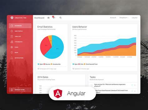 Light Bootstrap Dashboard Angular 2 Free Bootstrap Admin Template Creative Tim Angular 2 Template