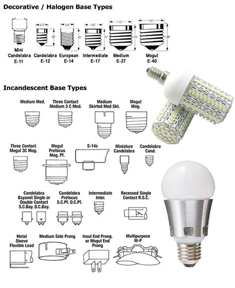 Light Bulb Socket Sizes Chart by Light Bulb Base Dimensions Pictures To Pin On Pinsdaddy