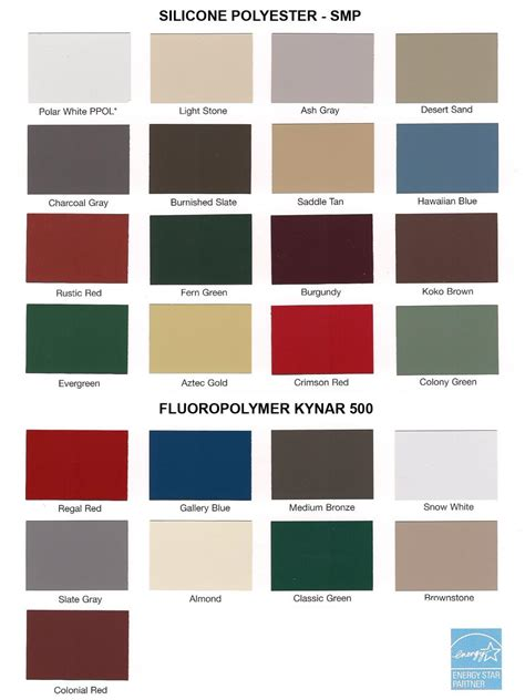 metal roofing colors metal roofing quality metal building systems