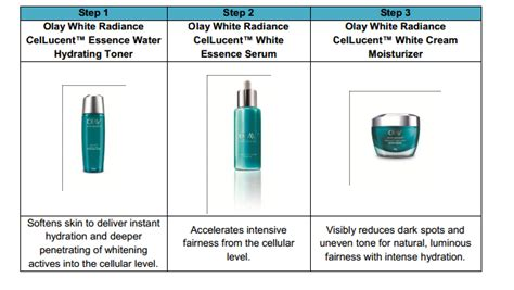 Olay White Radiance Essence Water review olay white radiance cellucent white essence
