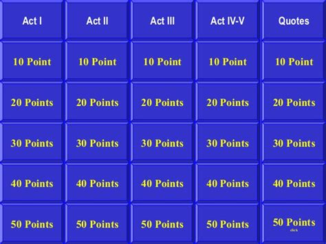 Jeopardy Review Template by Jeopardy Template Macbethreview