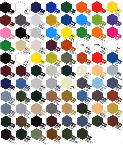 tamiya acrylic paint clear x 22 tamiya color x 22 clear coat model kit acrylic paint on