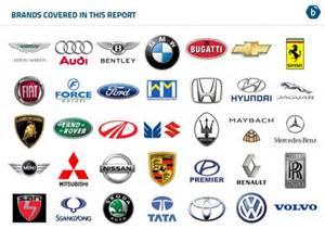 Vanity Metrics Indiaauto Social Index Report On Indian Automobile