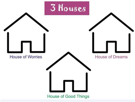three homes communicrate worksheets